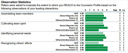 REACH 360 Survey Mid-Level Report